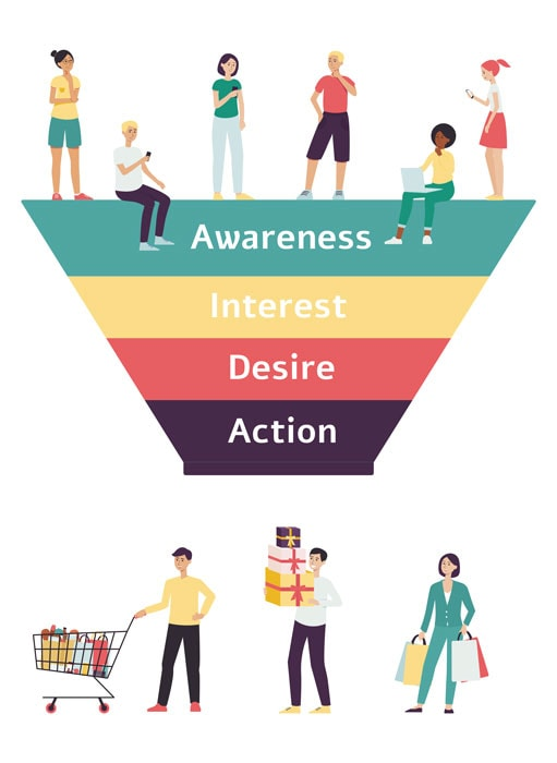 Coversion-Funnel-Marketing